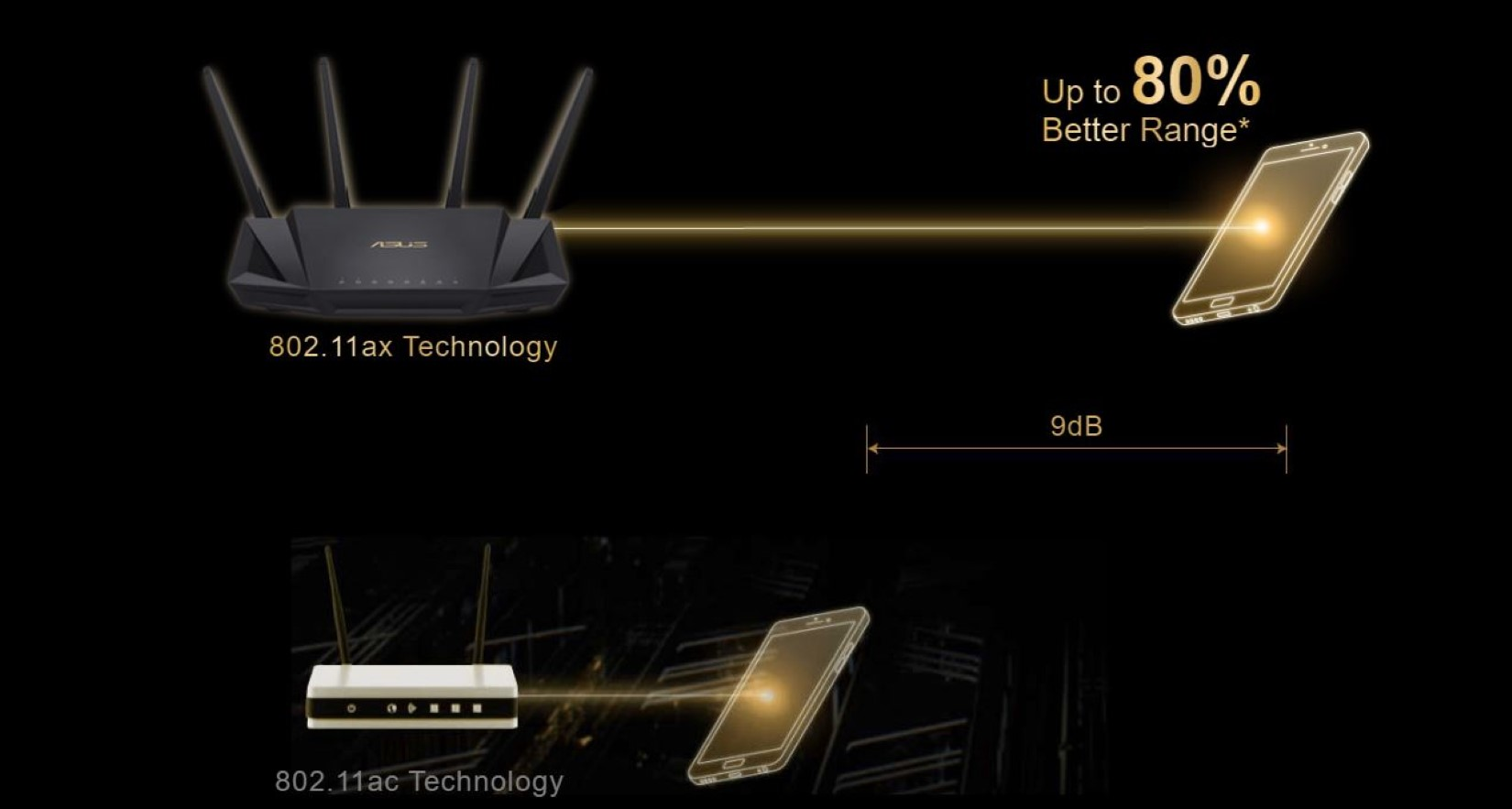 Router Gaming ASUS RT-AX58U Wifi 6 - AX3000 4