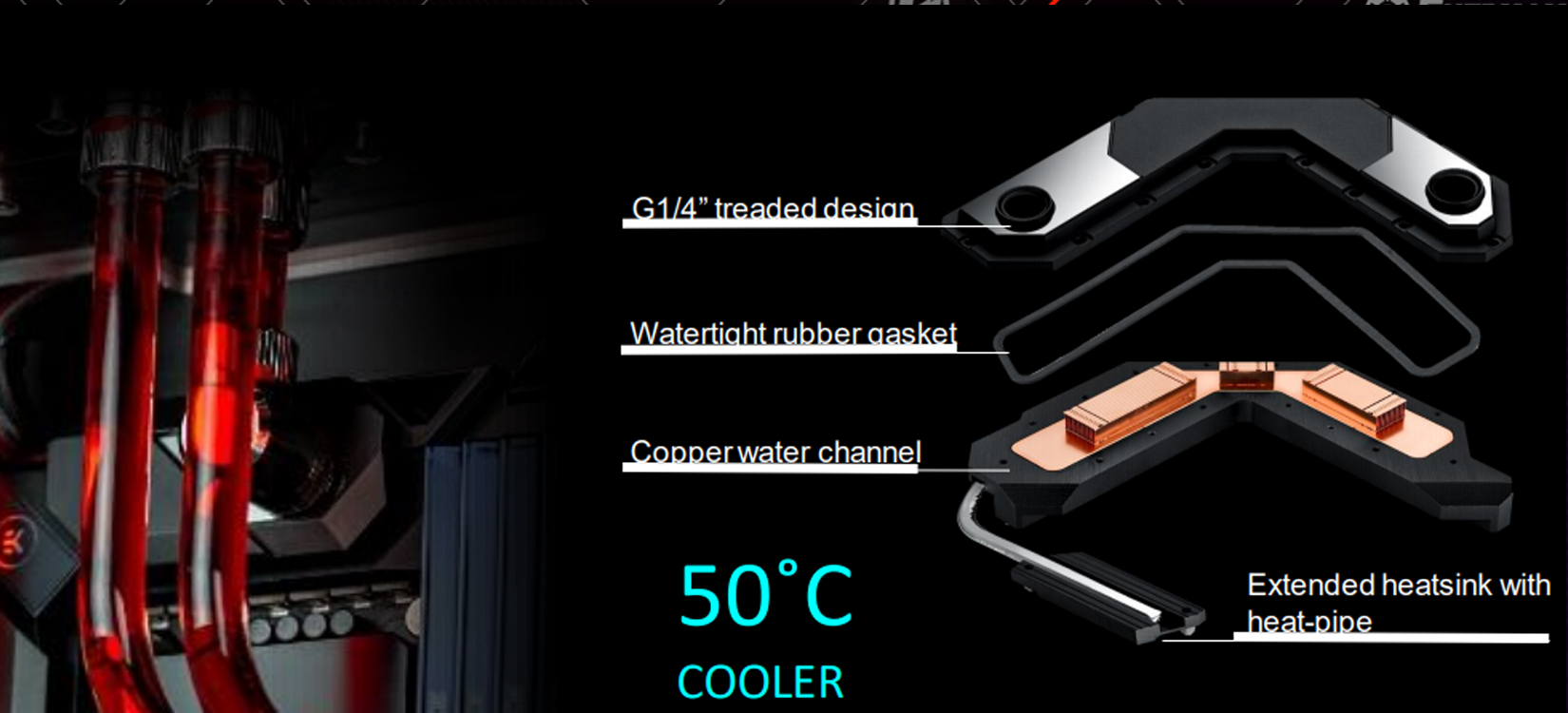 Mainboard ASUS ROG MAXIMUS XII FORMULA (Intel Z490, Socket 1200, ATX, 4 khe RAM DDR4)