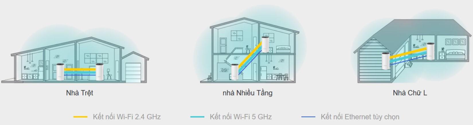 Bộ mở rộng sóng Wi-Fi TP-Link RE200 AC750 3