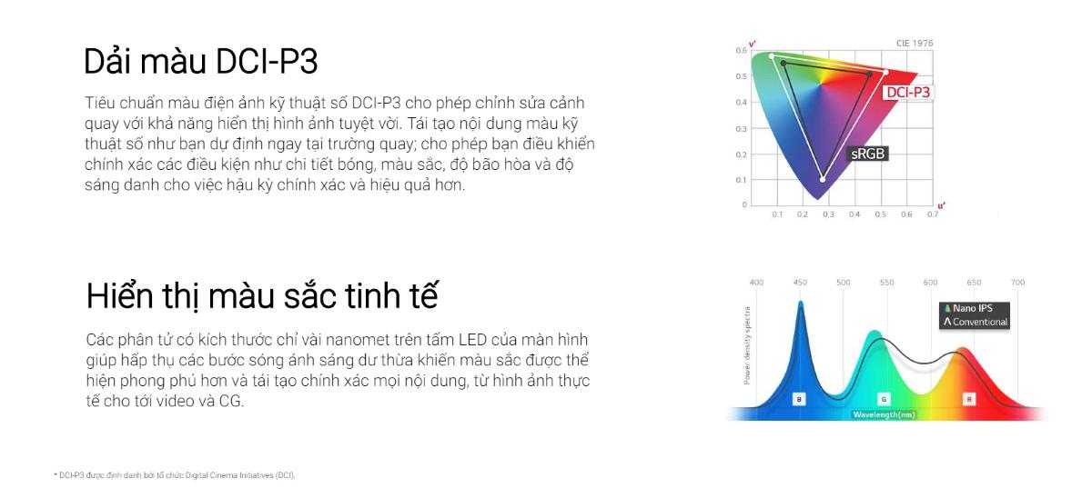 Màn hình LG 32UL950-W DCI=P3