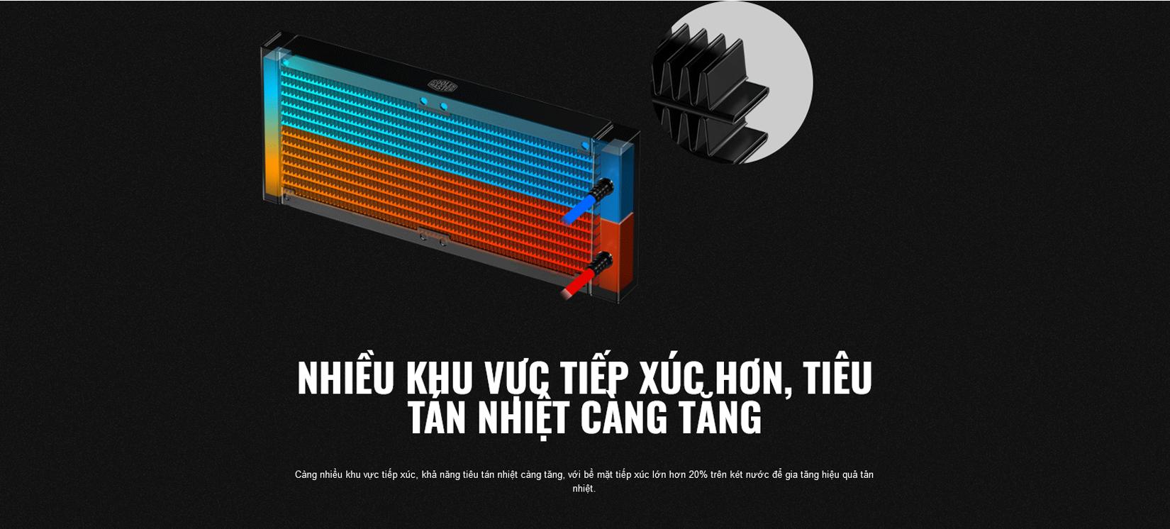Tản nhiệt nước CPU Cooler Master MasterLiQuid ML240L-ARGB V2 có radiator với bề mặt tiếp xúc lớn hơn, giải tỏa nhiệt nhanh hơn