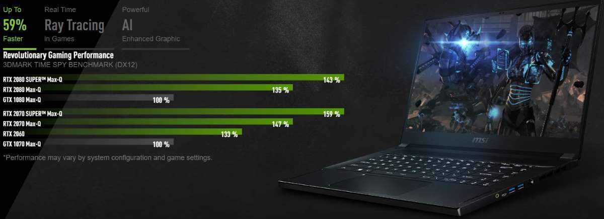 Laptop MSI Gaming GS66 Stealth-3