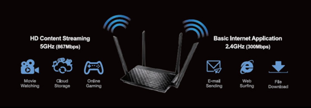 Router ASUS RT-AC1200-V2 2