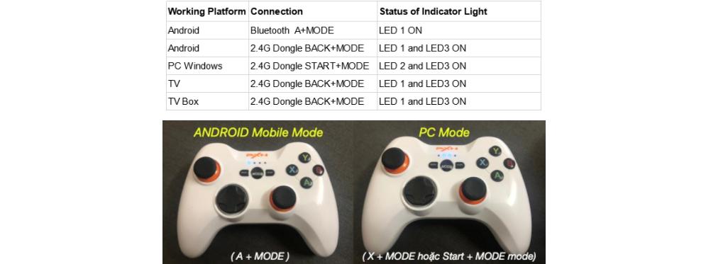 Hướng dẫn sử dụng Tay cầm chơi game không dây PXN 9613W dành cho PC/Android/PS3/Smart Tivi