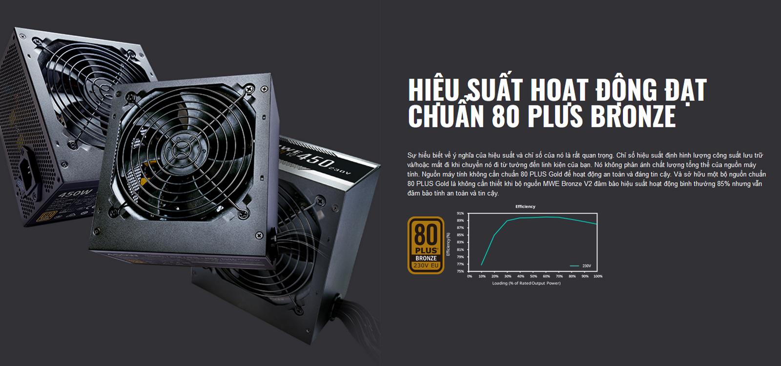 Nguồn máy tính Cooler Master MWE V2 230V 450 450W Plus Bronze  (80 Plus Bronze/Màu Đen) với hiệu suất hoạt động đạt chuẩn 80 PLUS Bronze