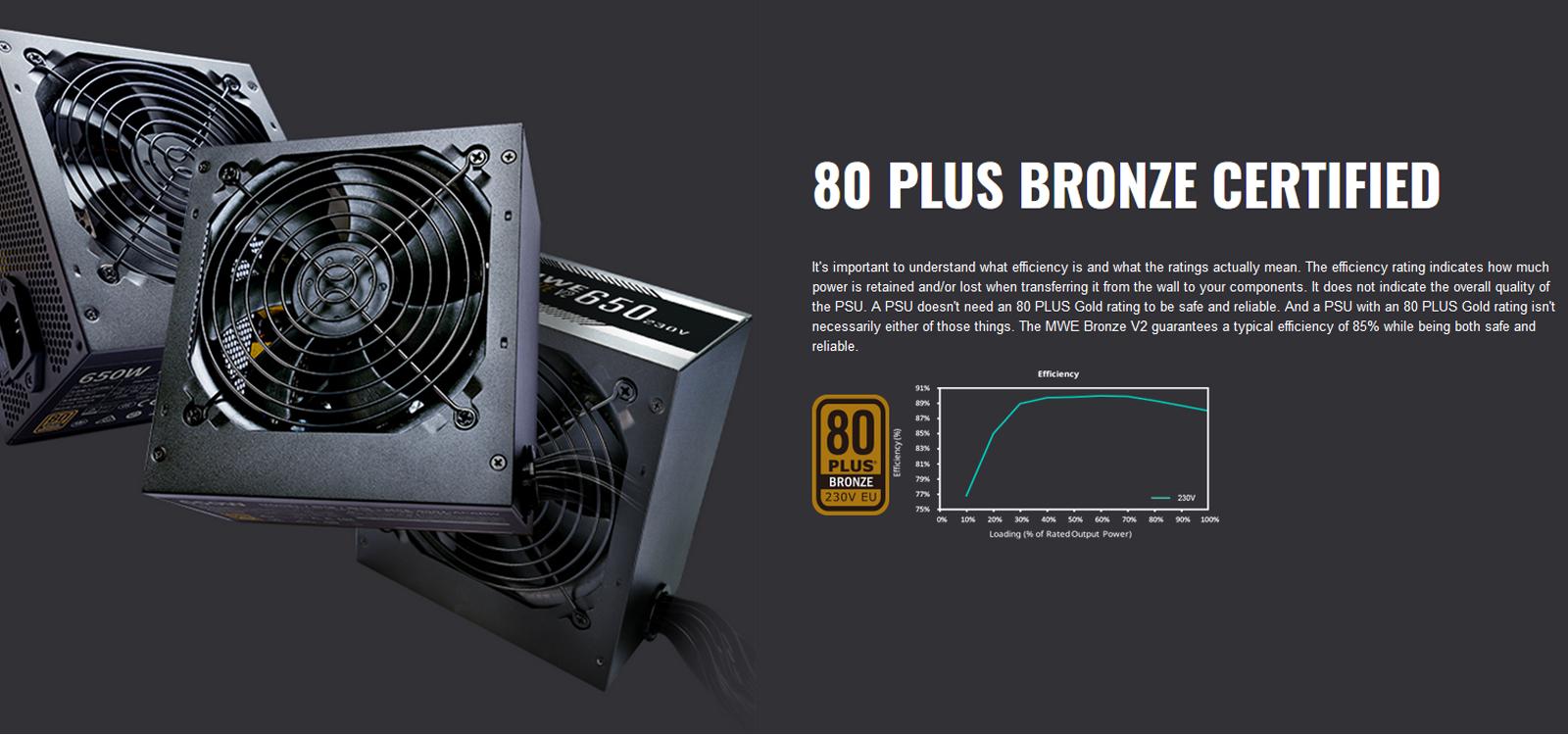 Nguồn máy tính Cooler Master MWE V2 230V 650 650W Plus Bronze  (80 Plus Bronze/Màu Đen) với HIỆU SUẤT HOẠT ĐỘNG ĐẠT CHUẨN 80 PLUS Bronze