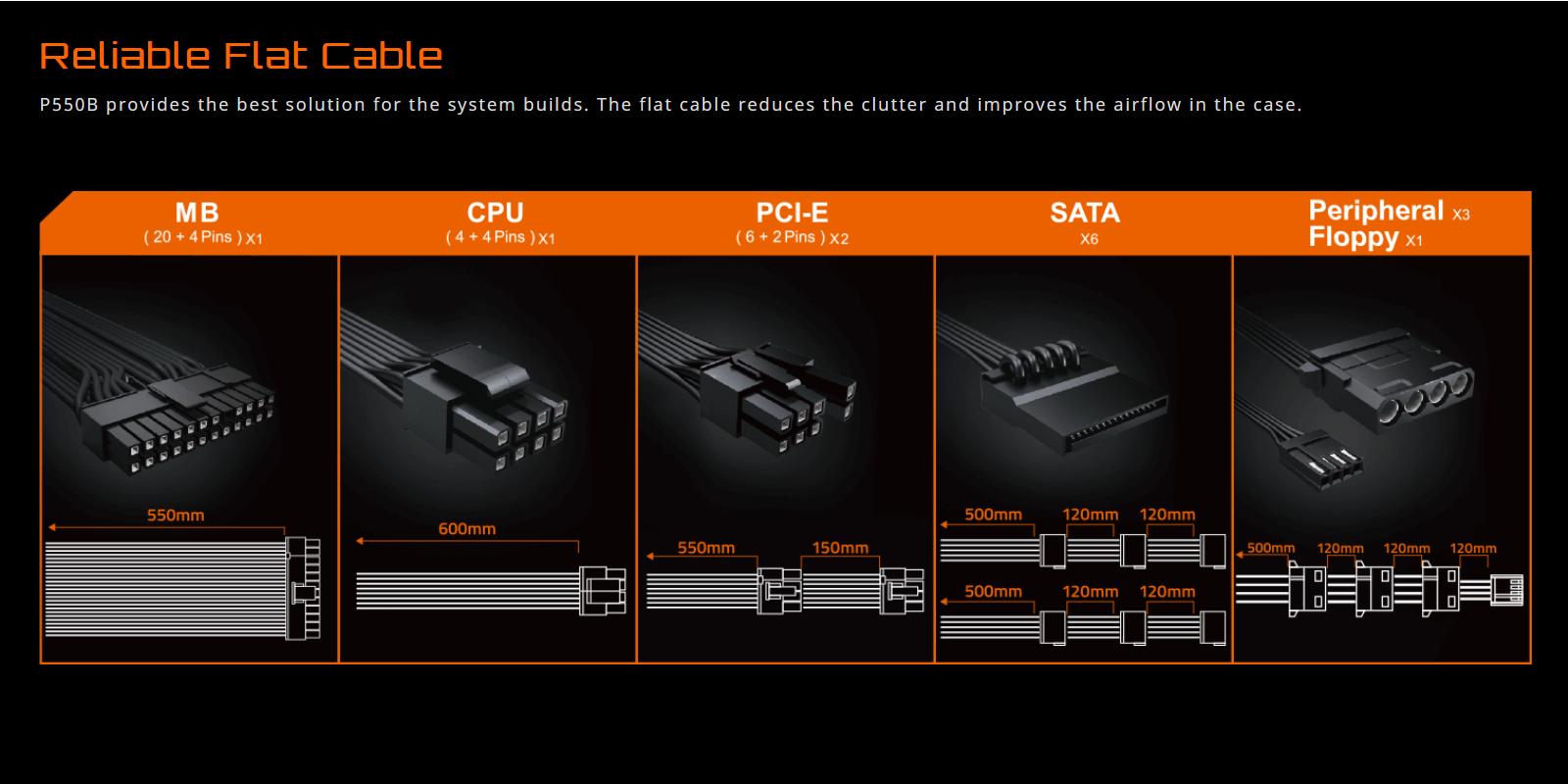 Nguồn máy tính GIGABYTE GP-P550B- 550W (80 PLus Bronze/Màu Đen) giới thiệu 3