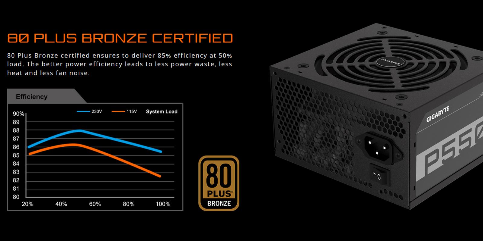 Nguồn máy tính GIGABYTE GP-P550B- 550W (80 PLus Bronze/Màu Đen) giới thiệu 2
