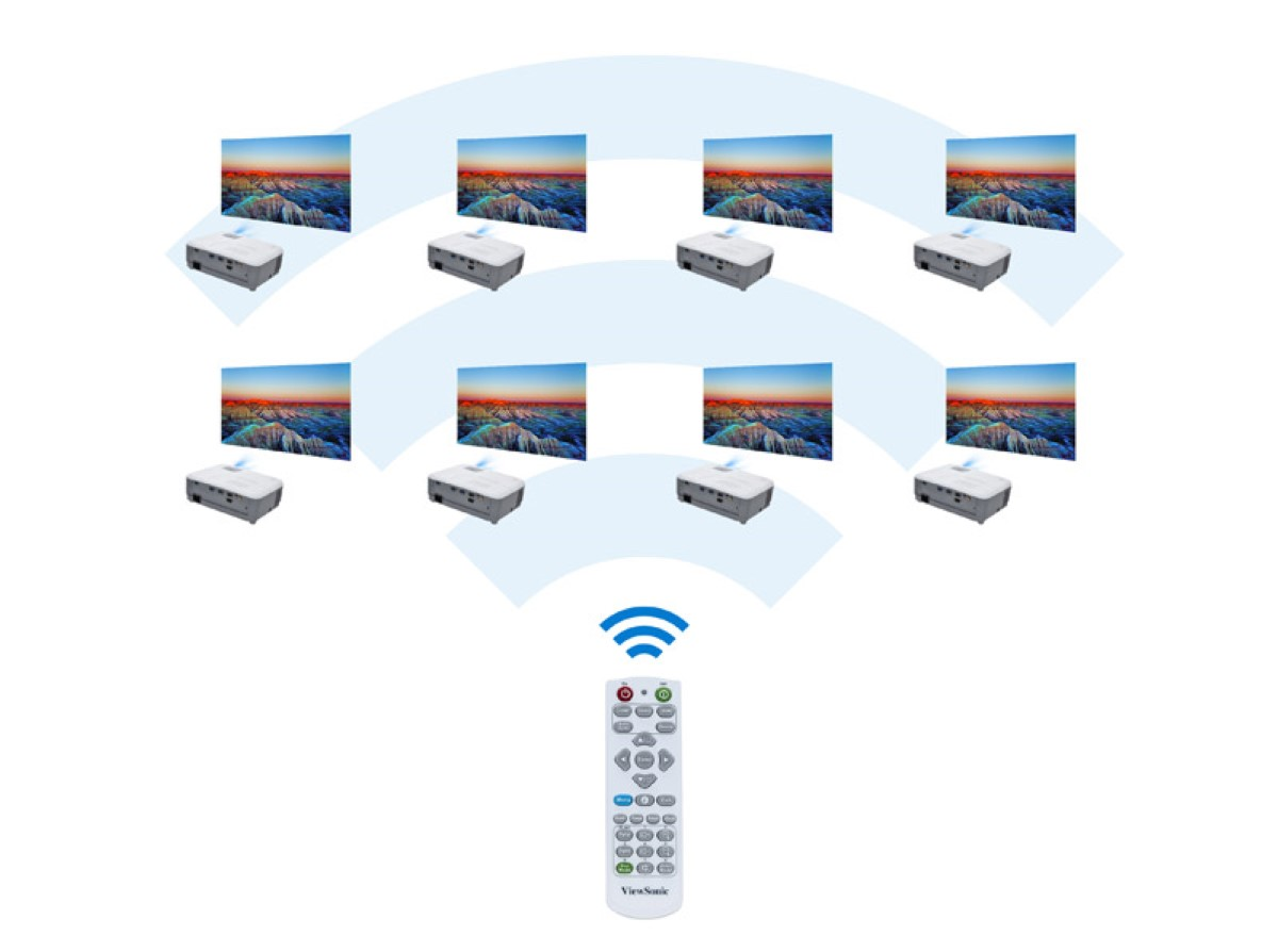 Máy chiếu đa năng Viewsonic PA503XB 5