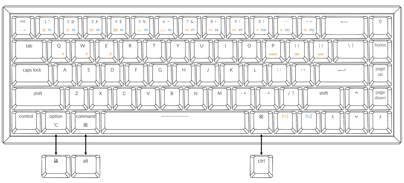 Layout của Bàn phím cơ Keychron K6 W2 (Gateron Blue switch/nhôm/RGB/Hotswap)