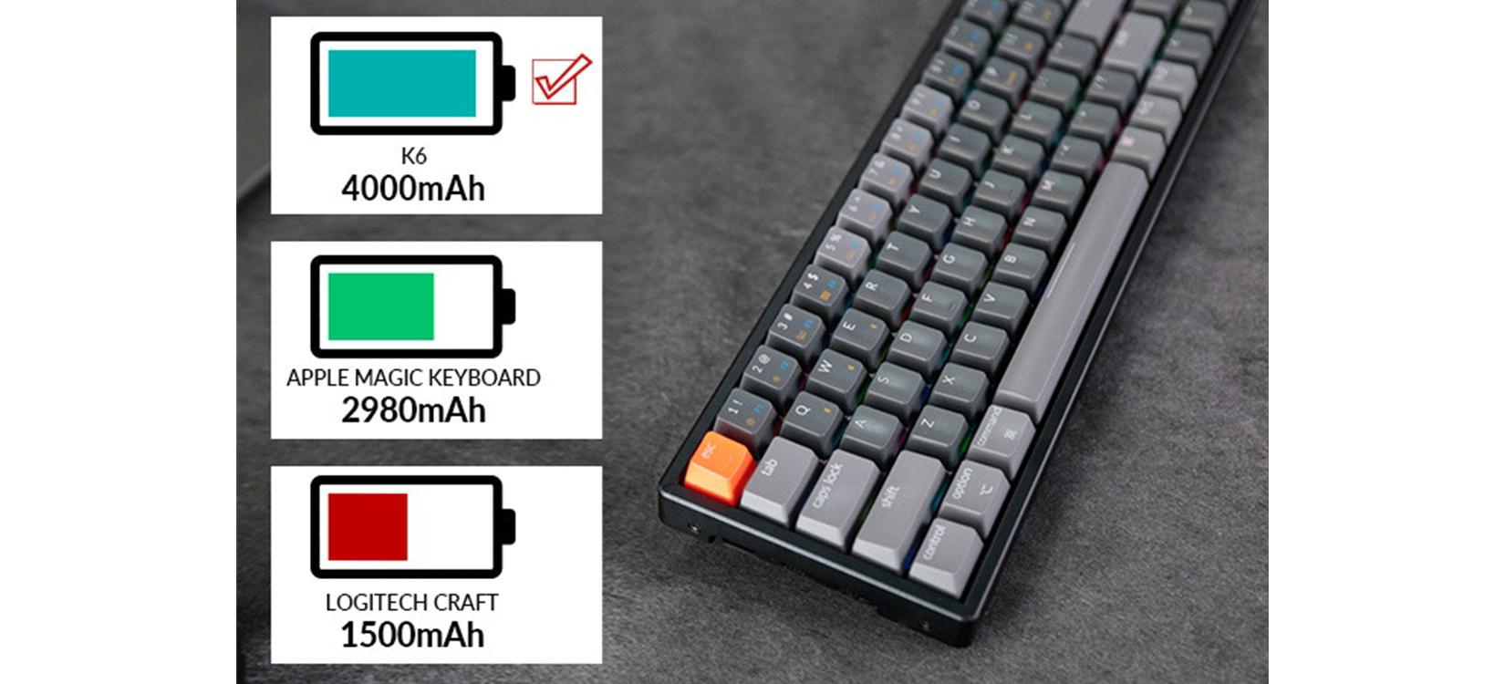 Bàn phím cơ Keychron K6 O2 (Gateron Blue switch/nhựa/đơn led) có dung lượng pin lớn