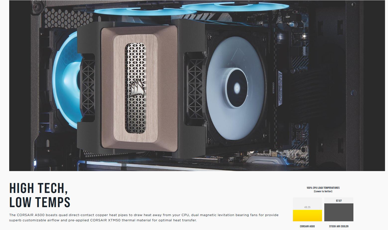 Tản nhiệt khí Corsair A500 sử dụng 4 ống đồng kích thước lớn để tản nhiệt cho PC