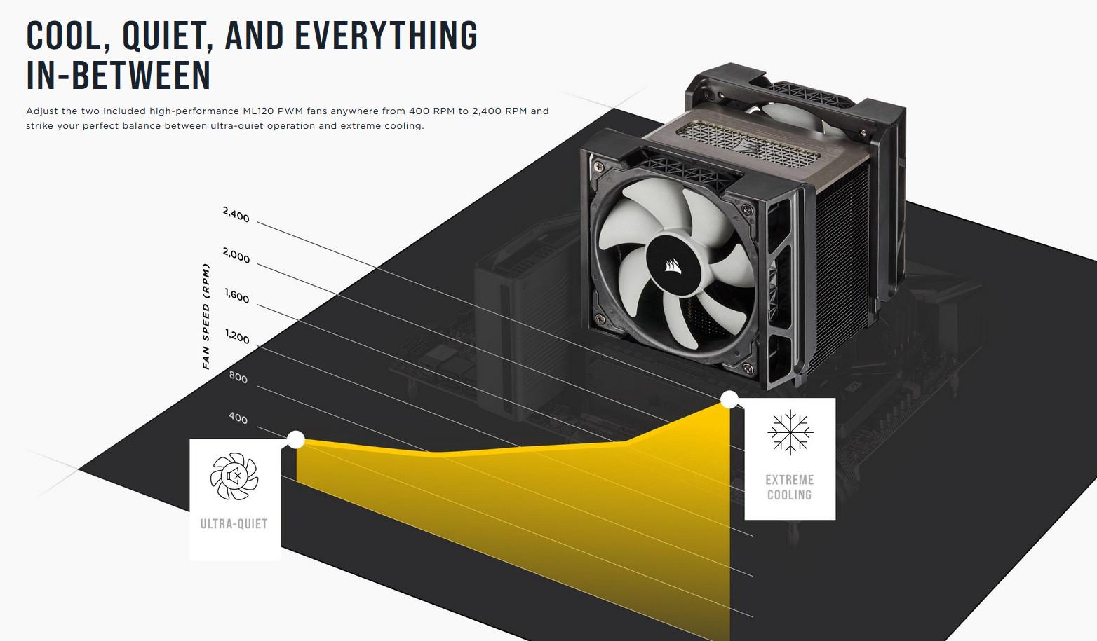 Tản nhiệt khí Corsair A500 cân bằng giữa làm mát và độ ồn