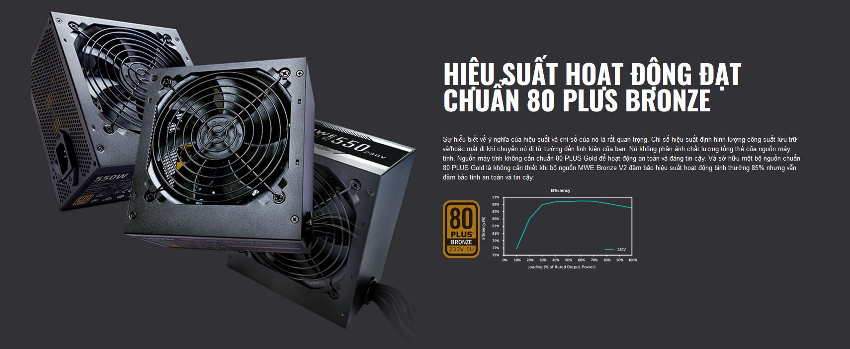 Nguồn máy tính Cooler Master MWE V2 230V 550 550W Plus Bronze  (80 Plus Bronze/Màu Đen) giới thiệu 2