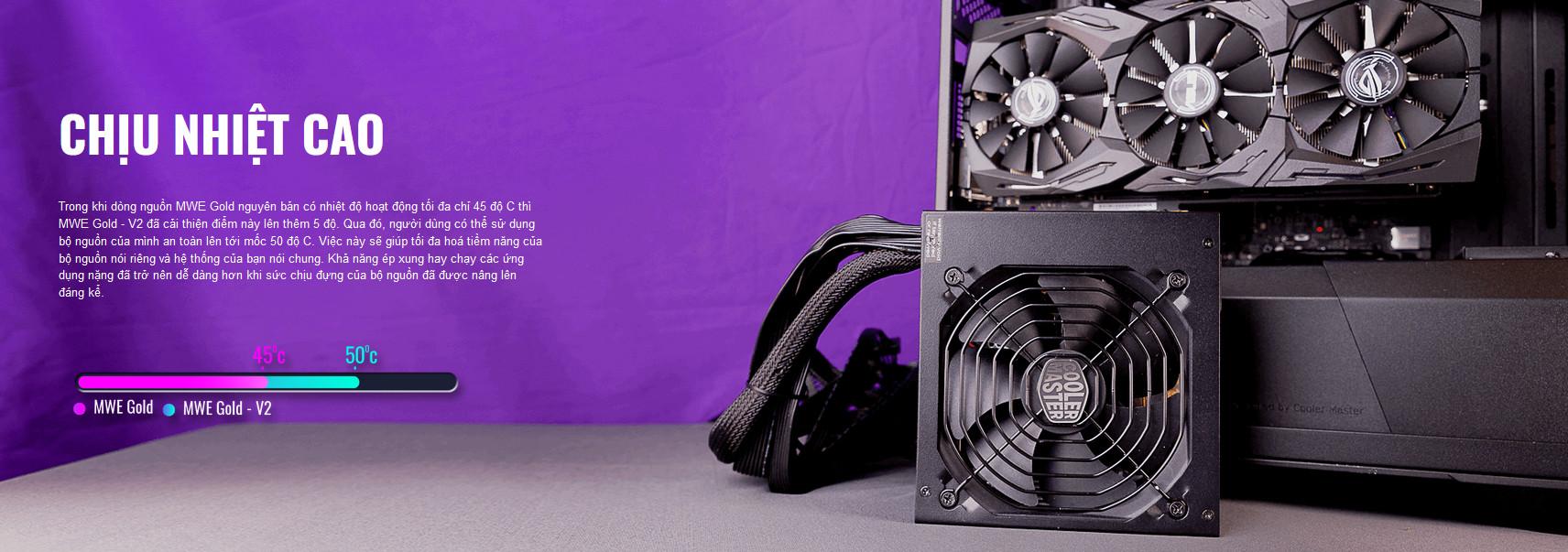 Nguồn máy tính Cooler Master MWE GOLD 750 - V2 750W ( 80 Plus Gold/Màu Đen/Full Modular) giới thiệu 4