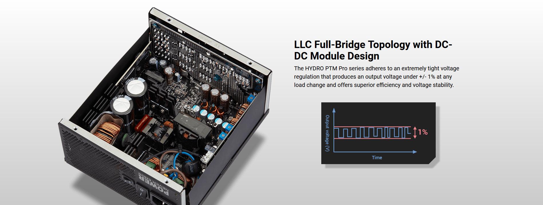 Nguồn FSP Power Supply HYDRO PTM PRO HPT2-650M  Active PFC (80 Plus Platinum/Full Modular /Màu Đen) giới thiệu 4