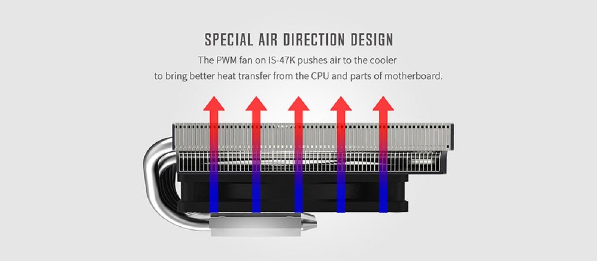 Tản nhiệt khí CPU ID-COOLING IS 47K mang lại hiệu quả truyền tải nhiệt tốt hơn cho cpu và bo mạch chủ