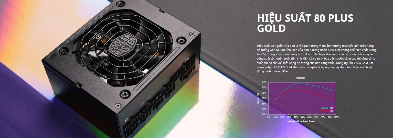 Nguồn máy tính Cooler Master 650W V SFX Gold   (80 Plus Gold/Màu Đen) hiệu suât 80% plus gold