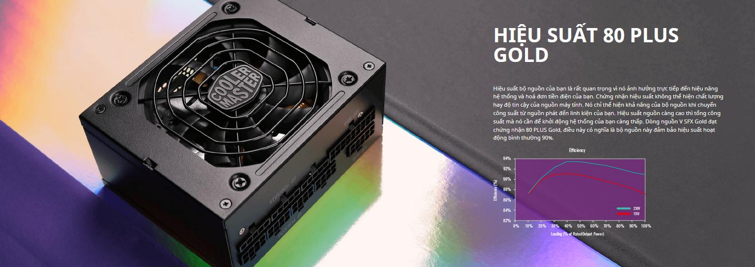 Nguồn máy tính Cooler Master 750W V SFX Gold   (80 Plus Gold/Màu Đen) 80 plus gold