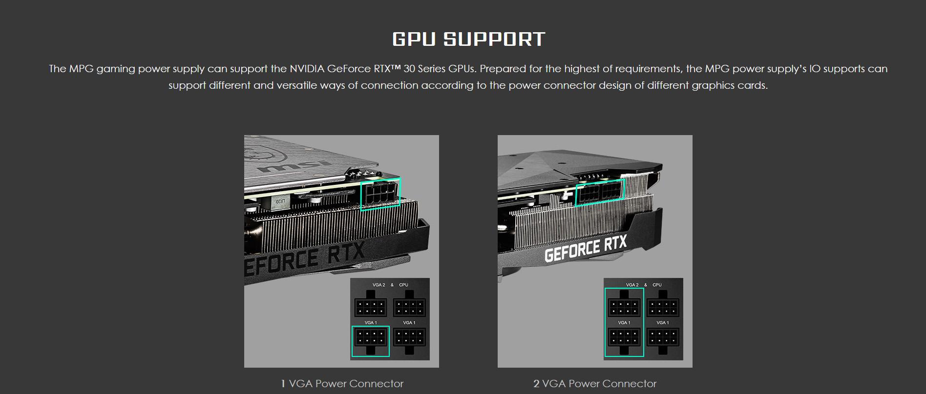 Nguồn máy tính MSI MPG A650GF 650W (80 Plus Gold/Full Modular/Màu Đen)  hỗ trợ tốt VGA series 3000