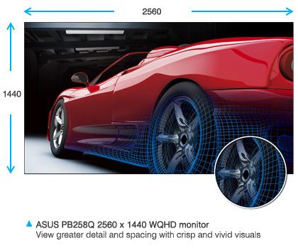 Màn hình Asus Pro Art PB258Q 2k