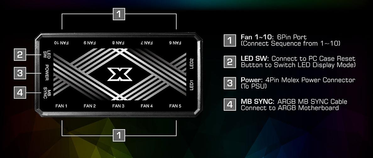 Fan Case Xigmatek GALAXY III ROYAL - BR120 ARGB thông số hub