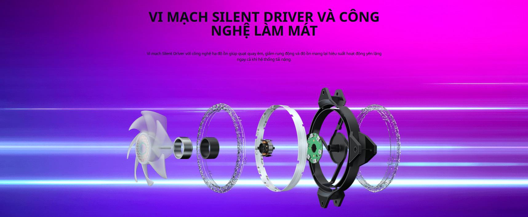 Cooler Master MASTERFAN MF120 PRISMATIC ARGB Trio Loops 3 IN 1 giới thiệu trục