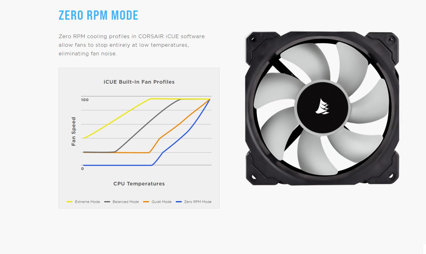 Tản nhiệt nước Corsair H115i ELITE CAPELLIX có chế độ Zero RPM Mode cho phép quạt dừng hẳn khi ở nhiệt độ thấp
