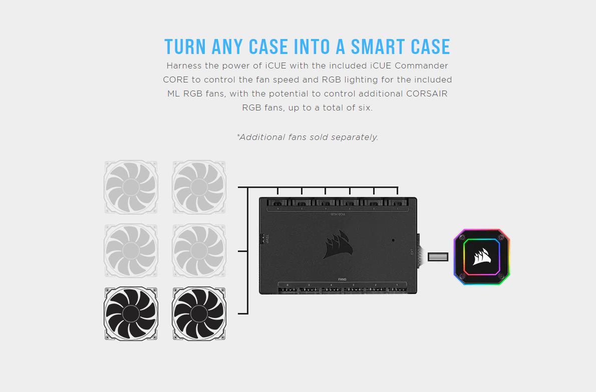 Tản nhiệt nước Corsair H115i ELITE CAPELLIX tùy chỉnh LED và đèn RGB tổng cộng lên tới 6 quạt
