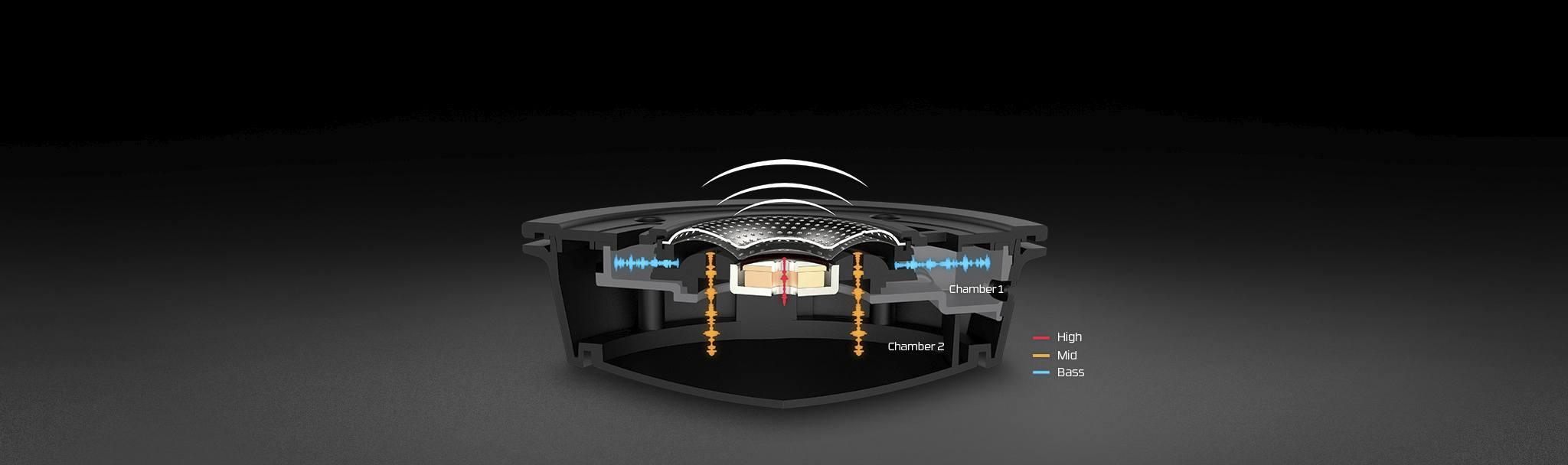 Tai nghe Kingston HyperX Cloud Alpha S Black HX-HSCAS-BK/WW có thiết kế driver 2 khoang cho âm thanh sống động