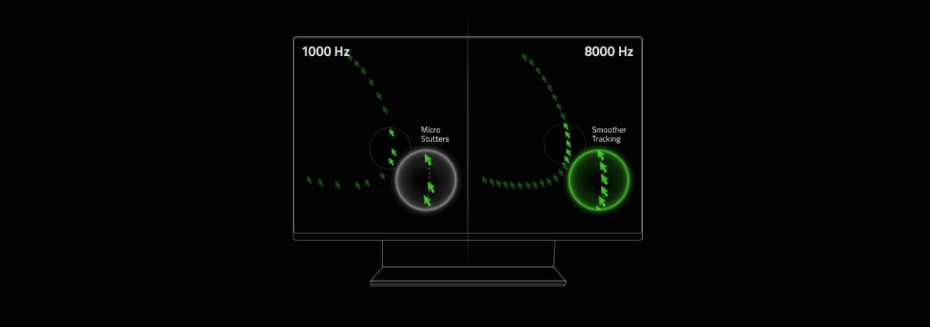 Chuột chơi game Razer Viper 8KHz (USB/RGB/Đen) (RZ01-03580100-R3M1) cho khả năng di chuột cực mượt mà