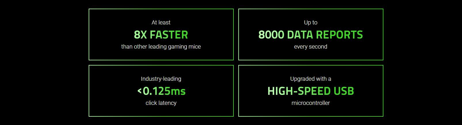 Chuột chơi game Razer Viper 8KHz (USB/RGB/Đen) (RZ01-03580100-R3M1) trang bị công nghệ truyền tín hiệu cao cấp