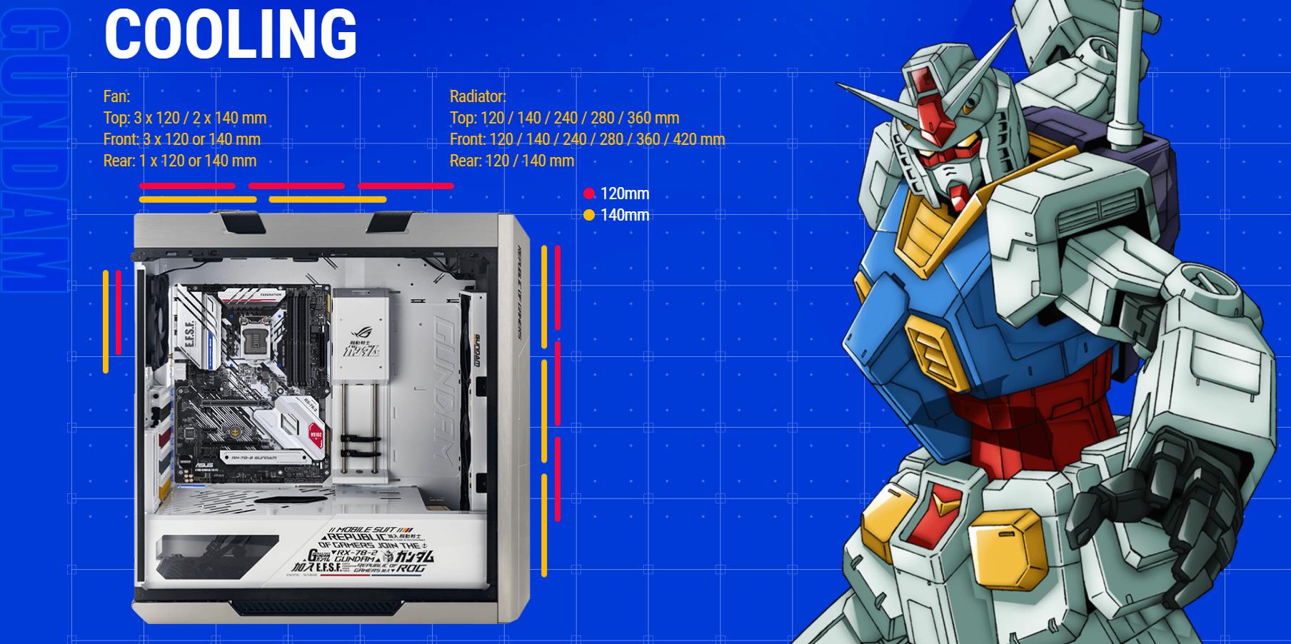 Case ASUS ROG STRIX HELIOS GX601- GUNDAM giới thiệu 5